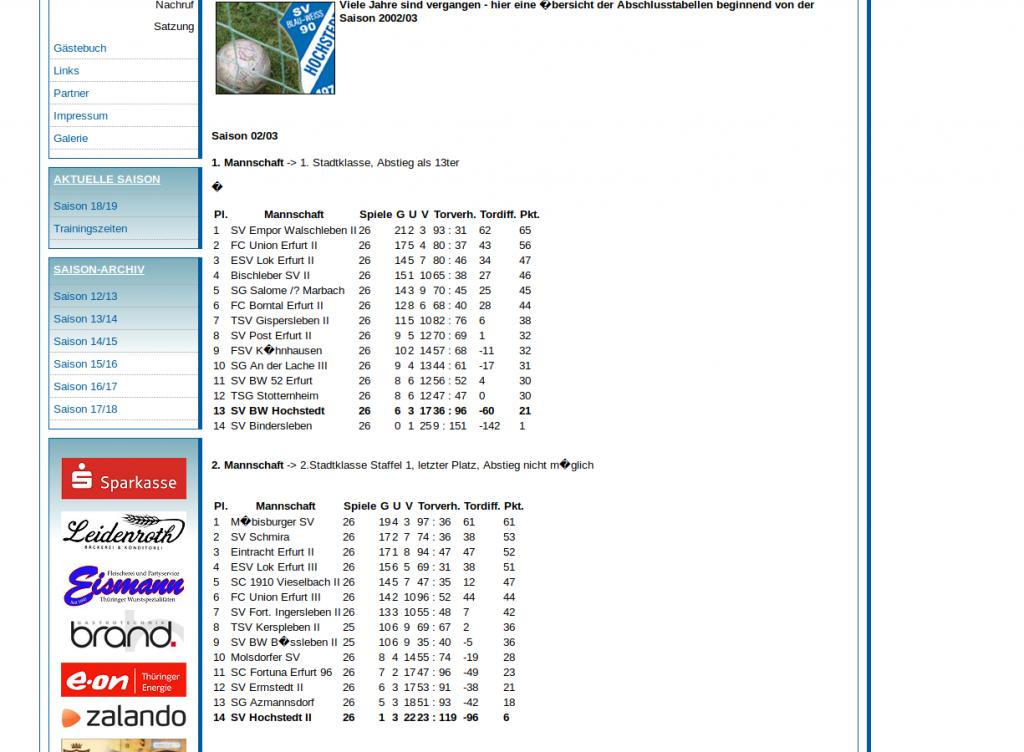 Ehemalige Webseite: Tabellen